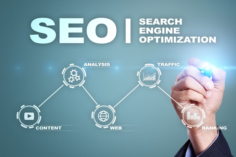 Looking to hire top-ranked SEO Companies in Kolkata? Unquestionably, choosing the best local SEO Company is imperative for creating an optimized website and quality content with keyword-specific writing.